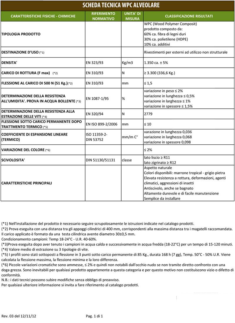 plateatico-scheda-tecnica-wpc-alveolare